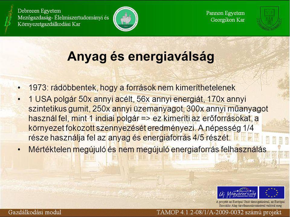 Anyag és energiaválság 1973: rádöbbentek, hogy a források nem kimeríthetelenek 1 USA polgár 50x annyi acélt, 56x annyi energiát, 170x annyi szintetikus gumit, 250x annyi üzemanyagot, 300x annyi műanyagot használ fel, mint 1 indiai polgár => ez kimeríti az erőforrásokat, a környezet fokozott szennyezését eredményezi.