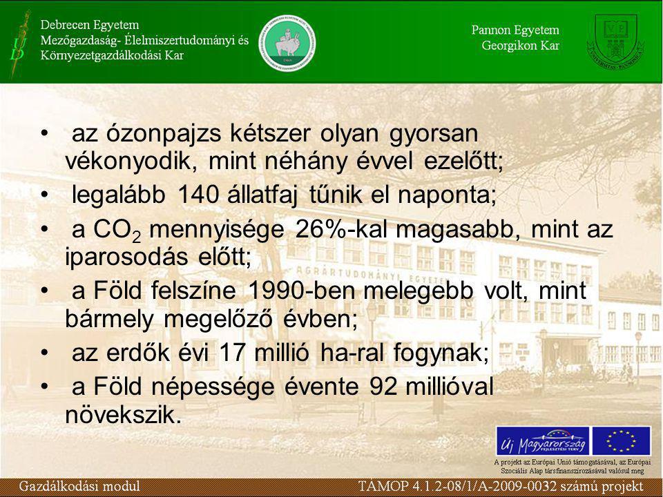 az ózonpajzs kétszer olyan gyorsan vékonyodik, mint néhány évvel ezelőtt; legalább 140 állatfaj tűnik el naponta; a CO 2 mennyisége 26%-kal magasabb,