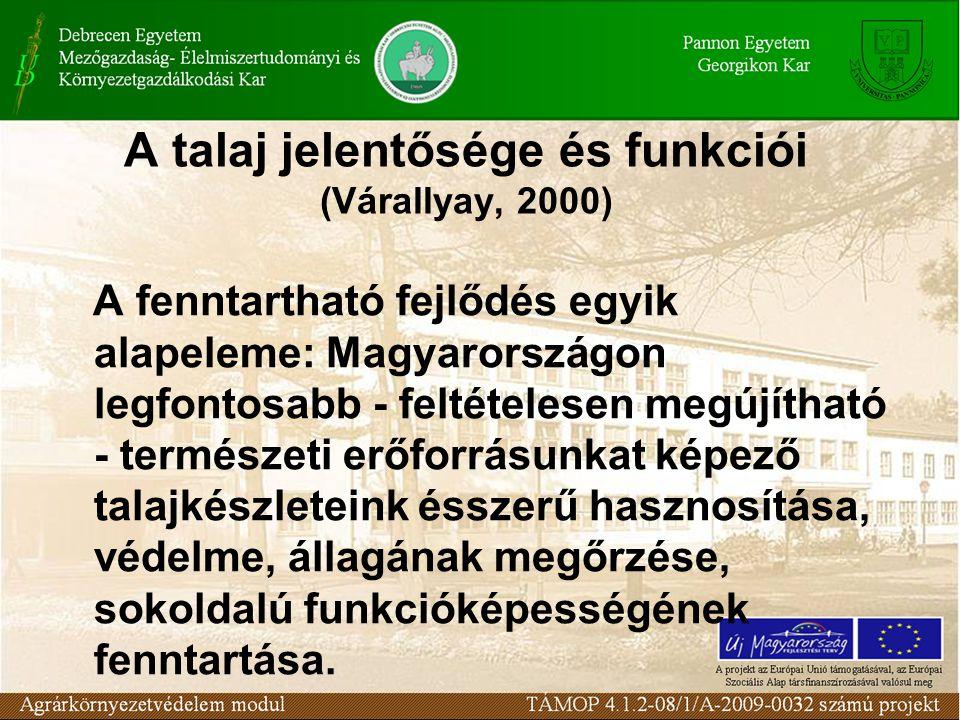 A talaj jelentősége és funkciói (Várallyay, 2000) A fenntartható fejlődés egyik alapeleme: Magyarországon legfontosabb - feltételesen megújítható - te
