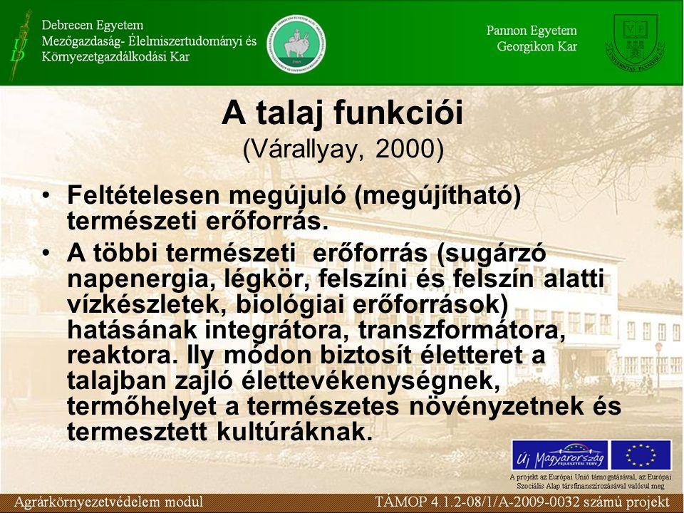 A talaj funkciói (Várallyay, 2000) Feltételesen megújuló (megújítható) természeti erőforrás. A többi természeti erőforrás (sugárzó napenergia, légkör,