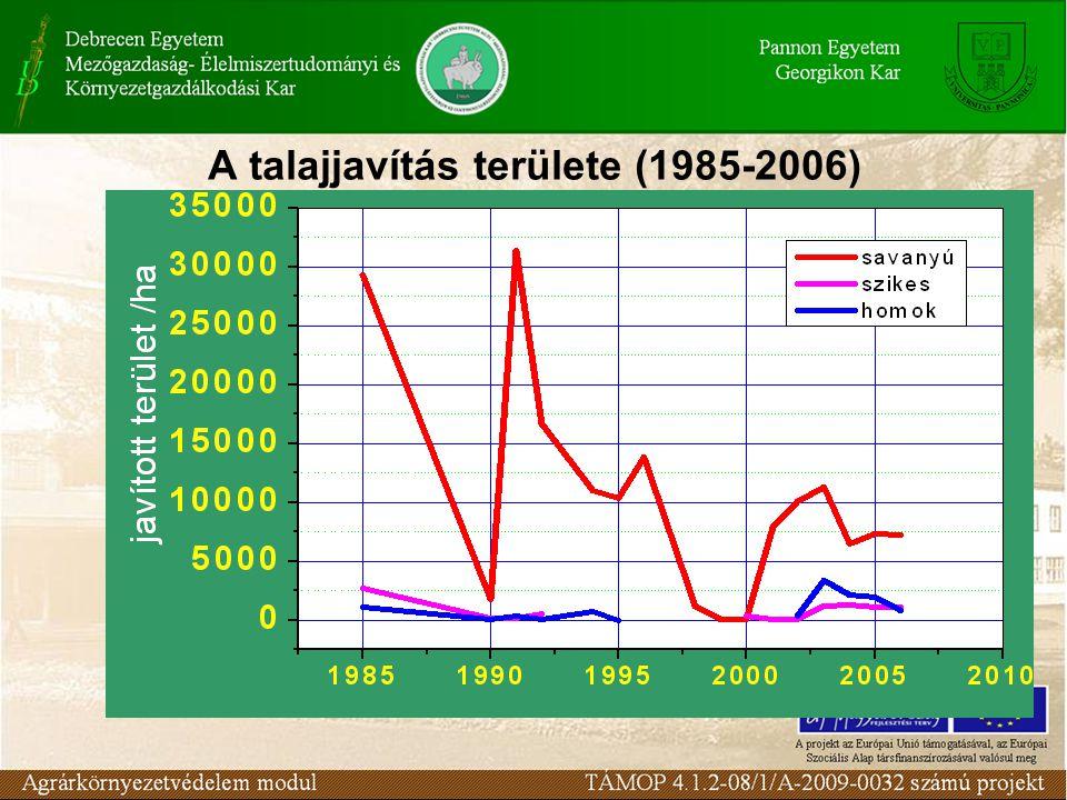 A talajjavítás területe (1985-2006)
