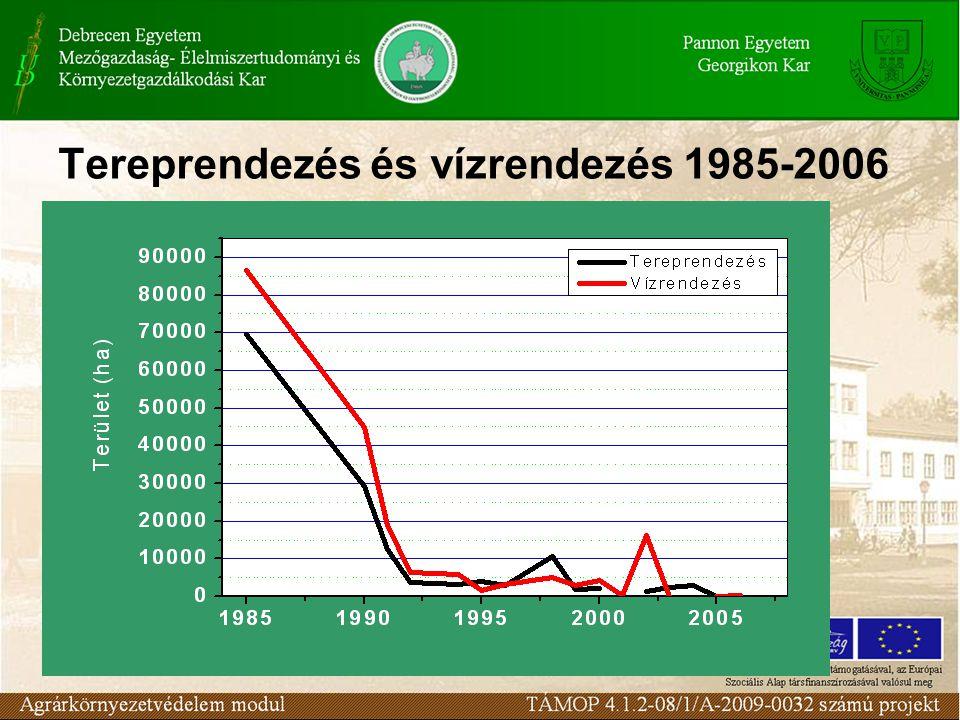 Tereprendezés és vízrendezés 1985-2006