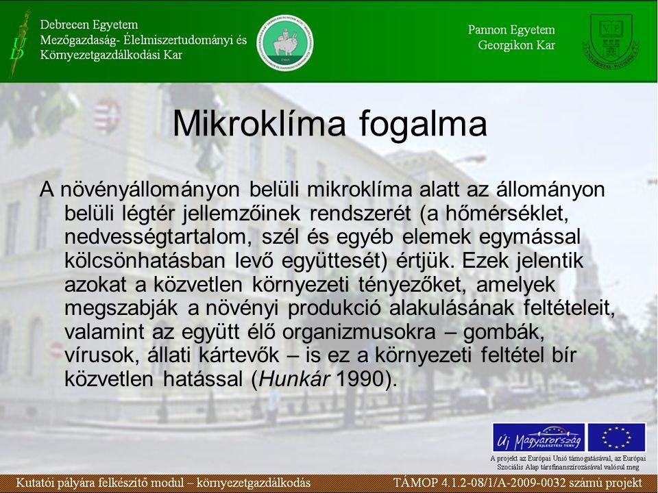 Mikroklíma fogalma A növényállományon belüli mikroklíma alatt az állományon belüli légtér jellemzőinek rendszerét (a hőmérséklet, nedvességtartalom, s