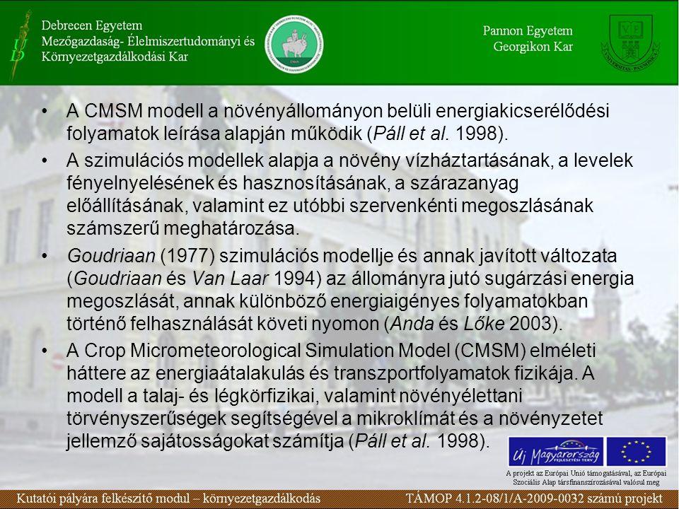 A CMSM modell a növényállományon belüli energiakicserélődési folyamatok leírása alapján működik (Páll et al.