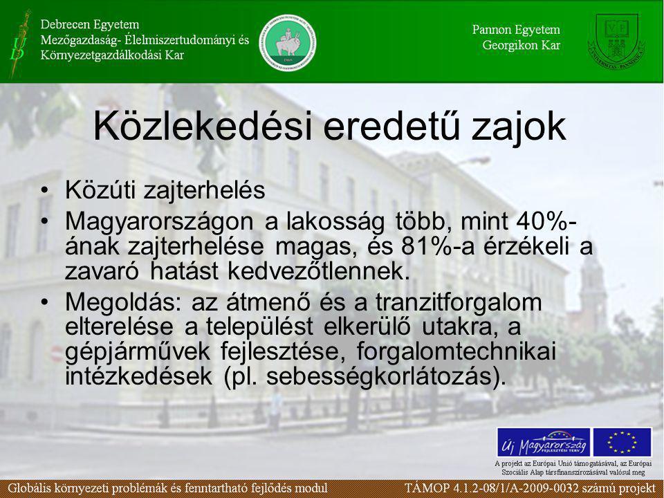 Közlekedési eredetű zajok Közúti zajterhelés Magyarországon a lakosság több, mint 40%- ának zajterhelése magas, és 81%-a érzékeli a zavaró hatást kedv
