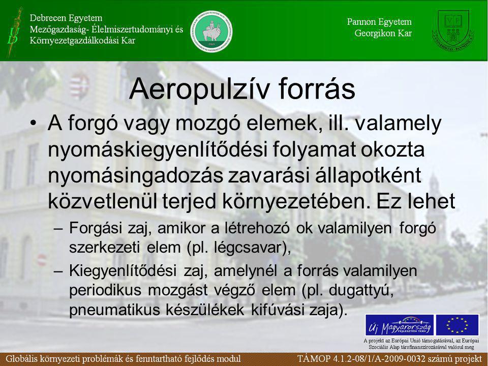 Aeropulzív forrás A forgó vagy mozgó elemek, ill. valamely nyomáskiegyenlítődési folyamat okozta nyomásingadozás zavarási állapotként közvetlenül terj