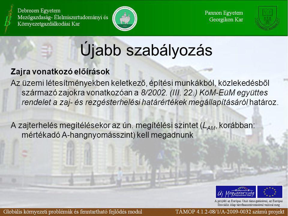 Újabb szabályozás Zajra vonatkozó előírások Az üzemi létesítményekben keletkező, építési munkákból, közlekedésből származó zajokra vonatkozóan a 8/200