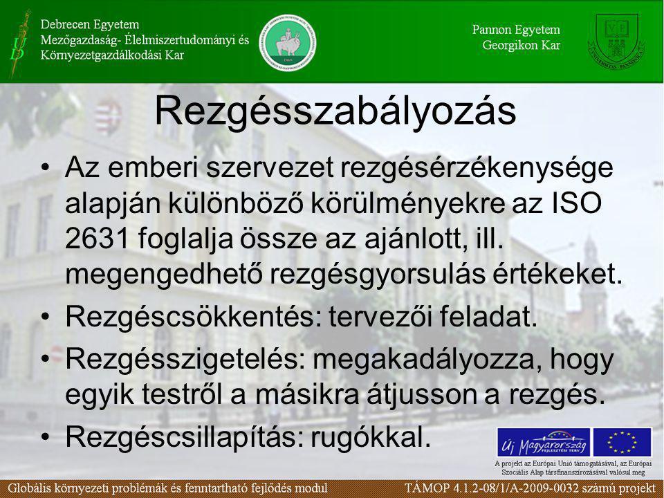 Rezgésszabályozás Az emberi szervezet rezgésérzékenysége alapján különböző körülményekre az ISO 2631 foglalja össze az ajánlott, ill. megengedhető rez