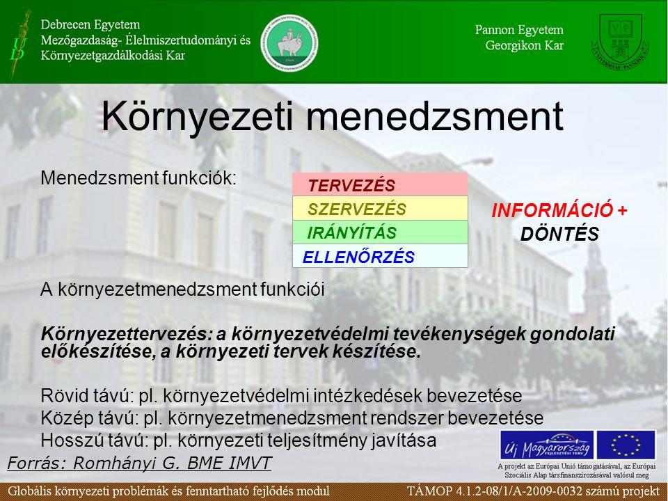 Környezeti menedzsment Menedzsment funkciók: A környezetmenedzsment funkciói Környezettervezés: a környezetvédelmi tevékenységek gondolati előkészítés