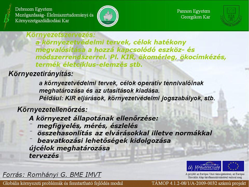 Környezetszervezés: a környezetvédelmi tervek, célok hatékony megvalósítása a hozzá kapcsolódó eszköz- és módszerrendszerrel. Pl. KIR, ökomérleg, ökoc