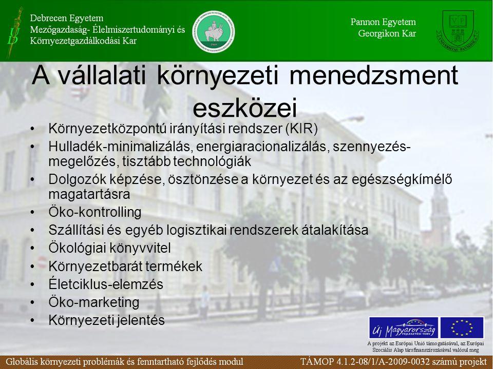 A vállalati környezeti menedzsment eszközei Környezetközpontú irányítási rendszer (KIR) Hulladék-minimalizálás, energiaracionalizálás, szennyezés- meg