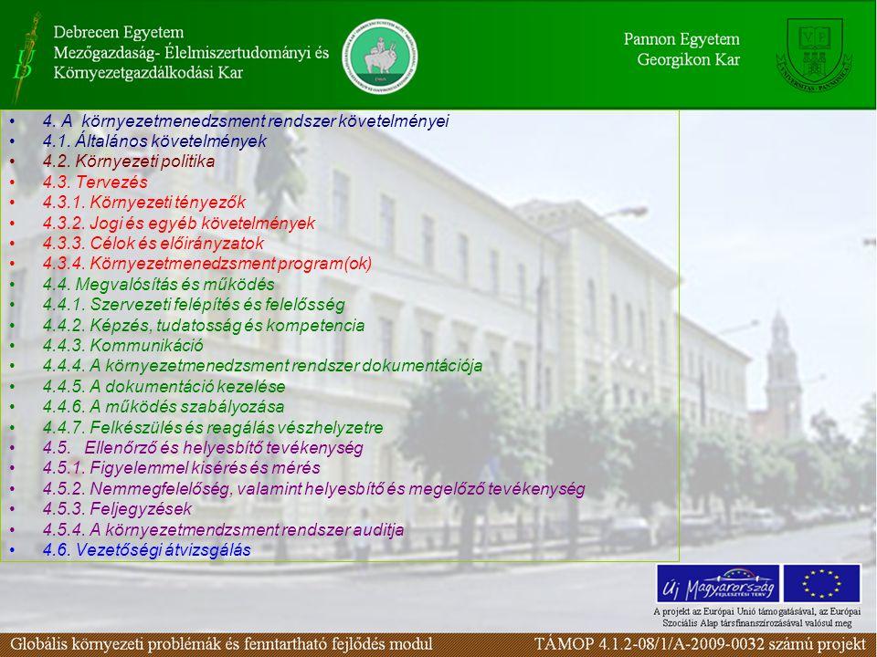 4. A környezetmenedzsment rendszer követelményei 4.1. Általános követelmények 4.2. Környezeti politika 4.3. Tervezés 4.3.1. Környezeti tényezők 4.3.2.