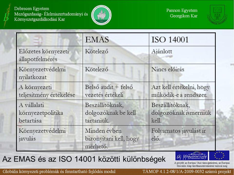 Az EMAS és az ISO 14001 közötti különbségek EMAS ISO 14001 Előzetes környezeti állapotfelmérés KötelezőAjánlott Környezetvédelmi nyilatkozat Kötelező