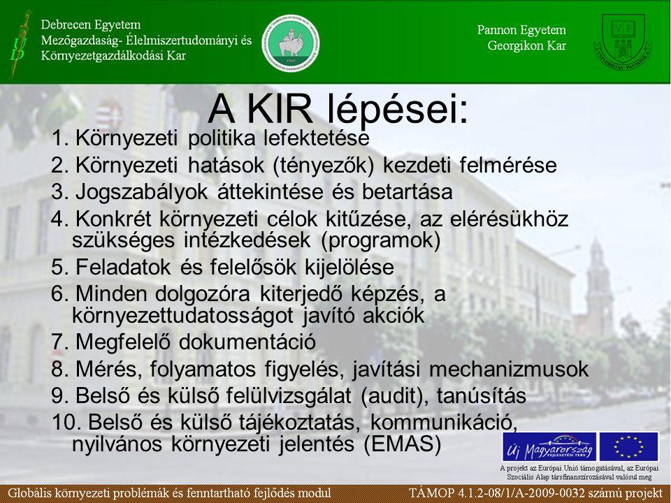 A KIR lépései: 1. Környezeti politika lefektetése 2. Környezeti hatások (tényezők) kezdeti felmérése 3. Jogszabályok áttekintése és betartása 4. Konkr