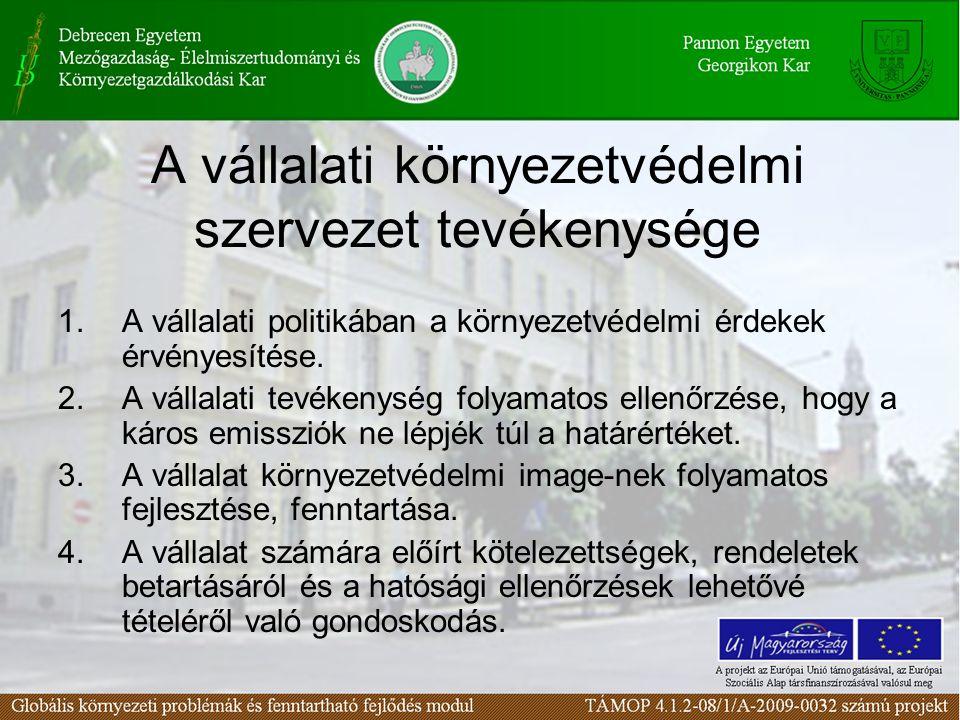A vállalati környezetvédelmi szervezet tevékenysége 1.A vállalati politikában a környezetvédelmi érdekek érvényesítése. 2.A vállalati tevékenység foly