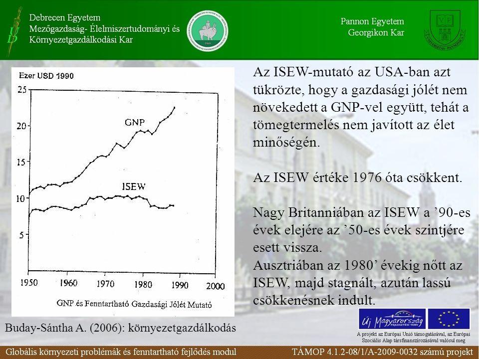 Az ISEW-mutató az USA-ban azt tükrözte, hogy a gazdasági jólét nem növekedett a GNP-vel együtt, tehát a tömegtermelés nem javított az élet minőségén.