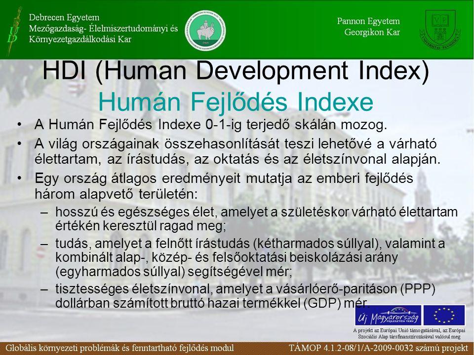 HDI (Human Development Index) Humán Fejlődés Indexe A Humán Fejlődés Indexe 0-1-ig terjedő skálán mozog. A világ országainak összehasonlítását teszi l