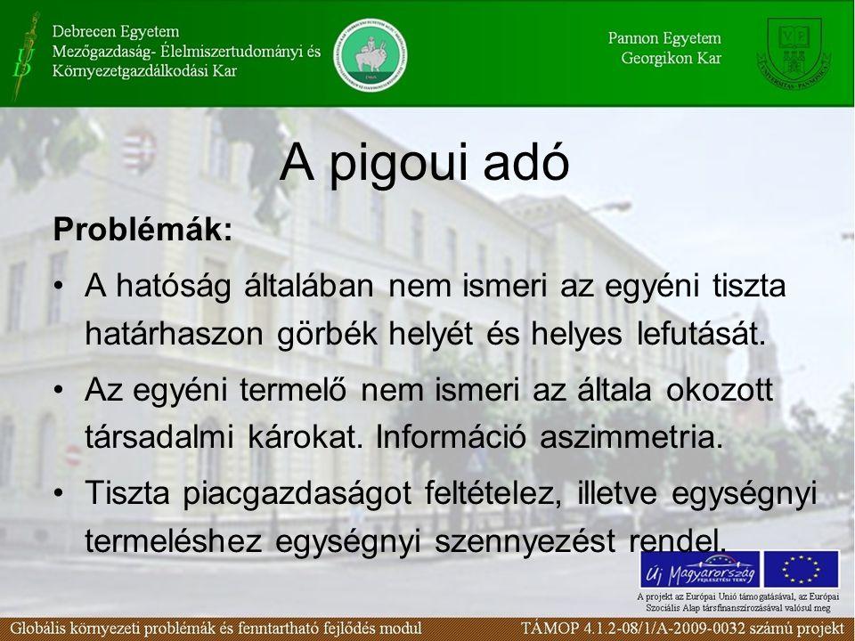 A pigoui adó Problémák: A hatóság általában nem ismeri az egyéni tiszta határhaszon görbék helyét és helyes lefutását. Az egyéni termelő nem ismeri az