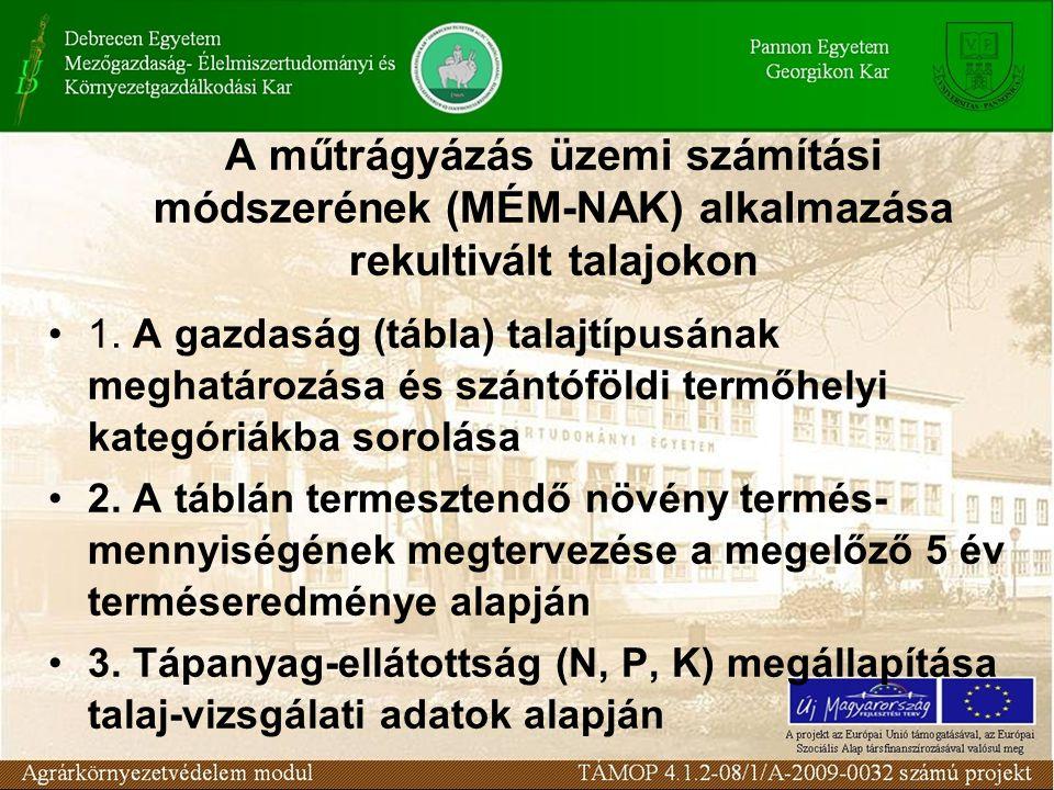 A műtrágyázás üzemi számítási módszerének (MÉM-NAK) alkalmazása rekultivált talajokon 1. A gazdaság (tábla) talajtípusának meghatározása és szántóföld