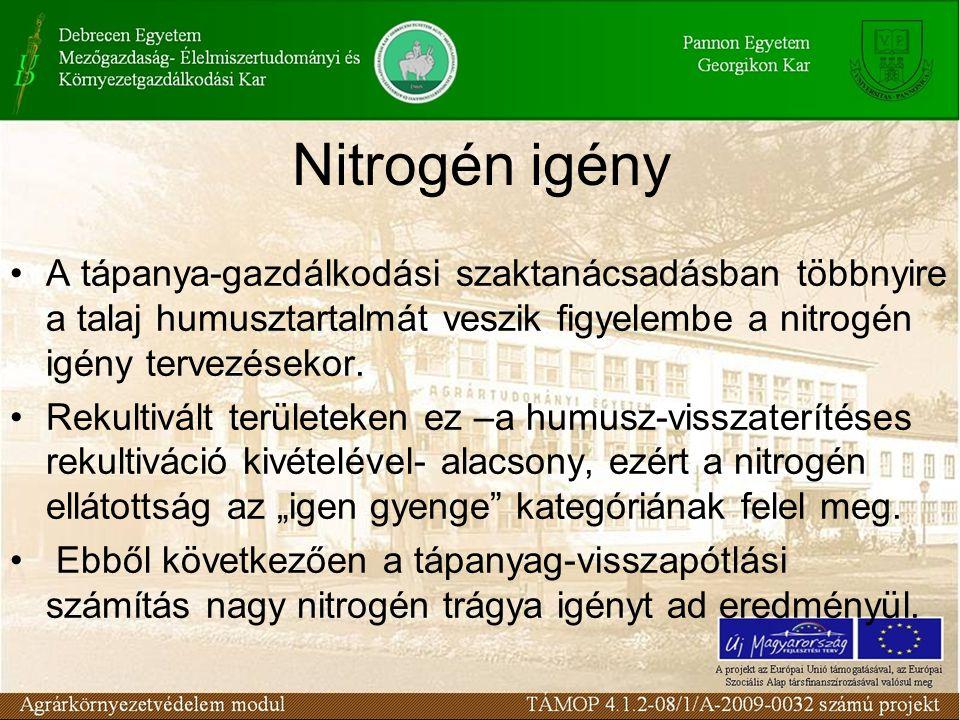 Nitrogén igény A tápanya-gazdálkodási szaktanácsadásban többnyire a talaj humusztartalmát veszik figyelembe a nitrogén igény tervezésekor. Rekultivált
