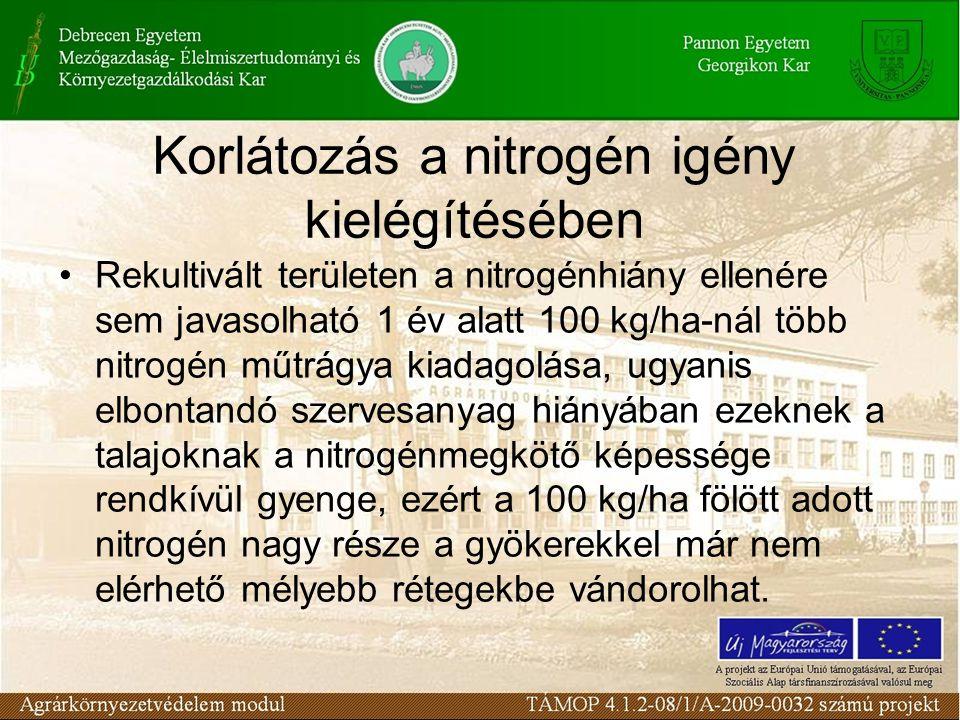 Korlátozás a nitrogén igény kielégítésében Rekultivált területen a nitrogénhiány ellenére sem javasolható 1 év alatt 100 kg/ha-nál több nitrogén műtrá