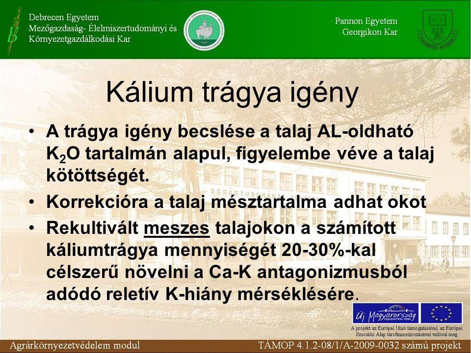 Kálium trágya igény A trágya igény becslése a talaj AL-oldható K 2 O tartalmán alapul, figyelembe véve a talaj kötöttségét. Korrekcióra a talaj mészta