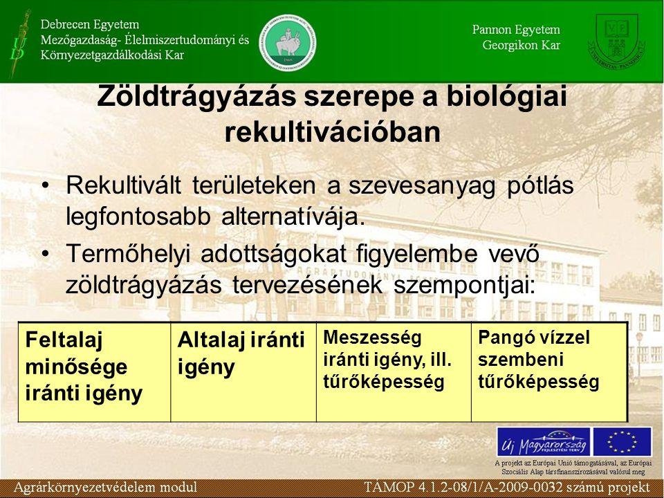 Zöldtrágyázás szerepe a biológiai rekultivációban Rekultivált területeken a szevesanyag pótlás legfontosabb alternatívája. Termőhelyi adottságokat fig