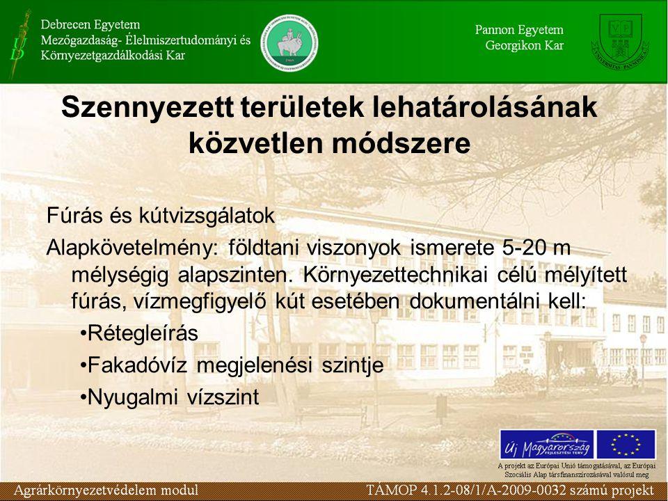 Fúrás és kútvizsgálatok Alapkövetelmény: földtani viszonyok ismerete 5-20 m mélységig alapszinten.