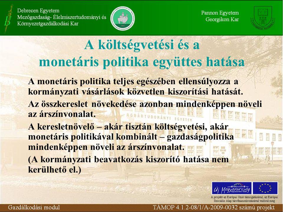 A költségvetési és a monetáris politika együttes hatása A monetáris politika teljes egészében ellensúlyozza a kormányzati vásárlások közvetlen kiszorítási hatását.