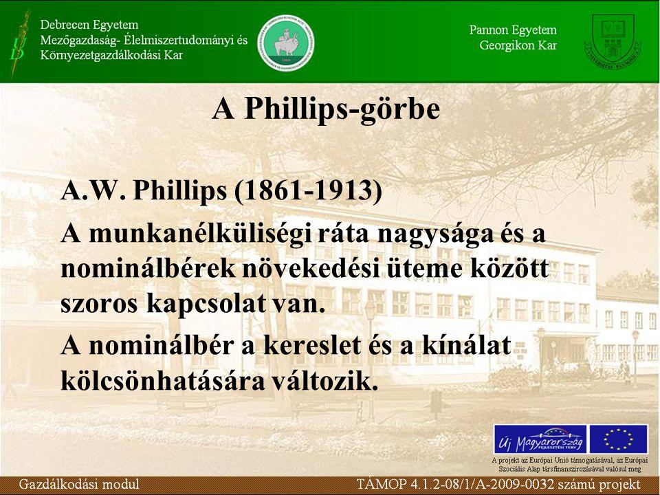A Phillips-görbe A.W.