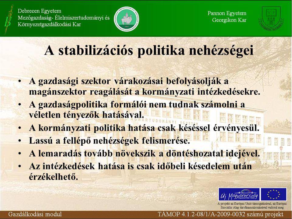 A stabilizációs politika nehézségei A gazdasági szektor várakozásai befolyásolják a magánszektor reagálását a kormányzati intézkedésekre.