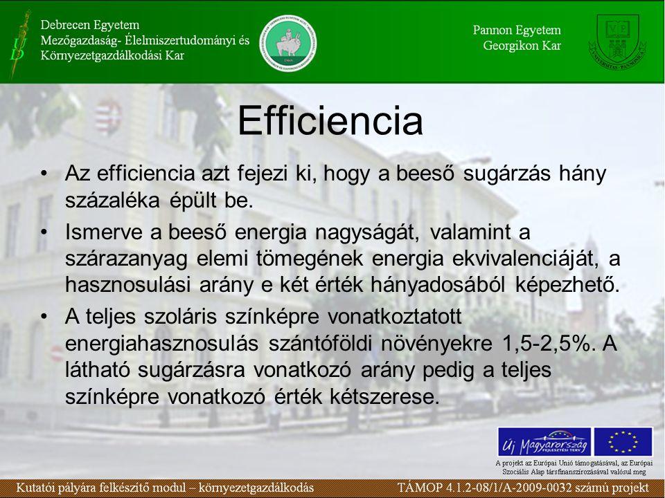Efficiencia Az efficiencia azt fejezi ki, hogy a beeső sugárzás hány százaléka épült be.
