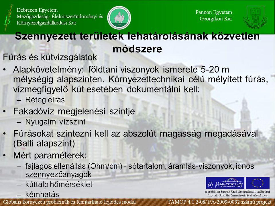 Szennyezett területek lehatárolásának közvetlen módszere Fúrás és kútvizsgálatok Alapkövetelmény: földtani viszonyok ismerete 5-20 m mélységig alapszinten.