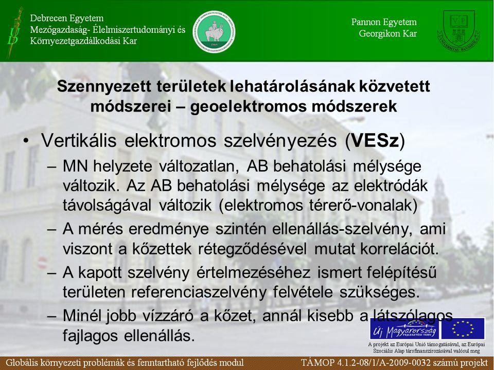 Vertikális elektromos szelvényezés (VESz) –MN helyzete változatlan, AB behatolási mélysége változik. Az AB behatolási mélysége az elektródák távolságá