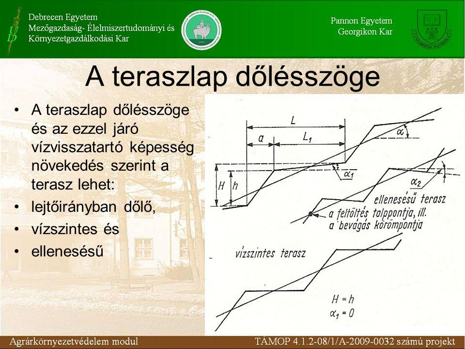 A teraszlap dőlésszöge A teraszlap dőlésszöge és az ezzel járó vízvisszatartó képesség növekedés szerint a terasz lehet: lejtőirányban dőlő, vízszintes és ellenesésű