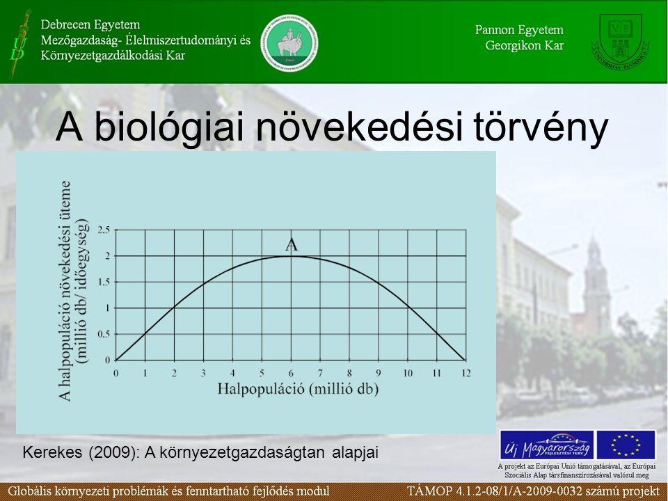 A biológiai növekedési törvény Kerekes (2009): A környezetgazdaságtan alapjai