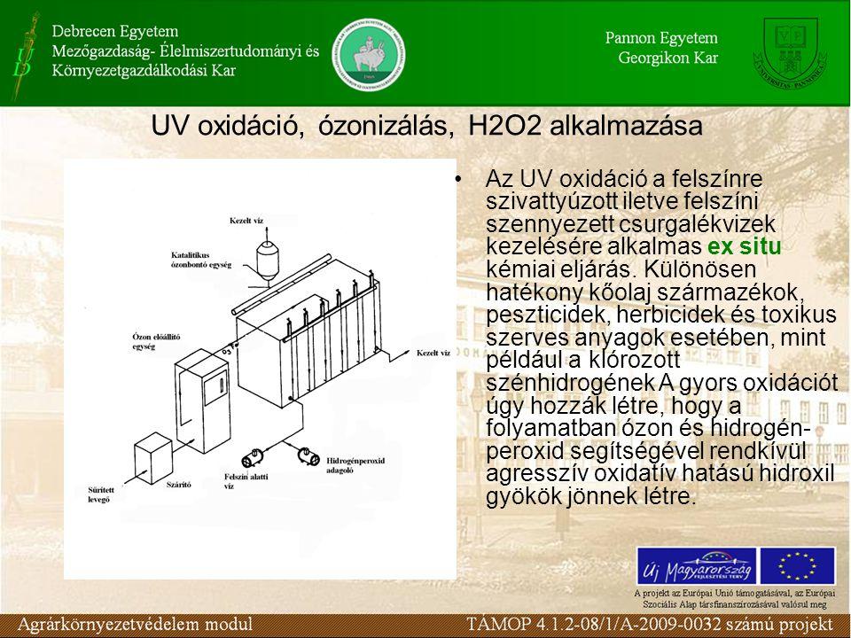 Az UV oxidáció a felszínre szivattyúzott iletve felszíni szennyezett csurgalékvizek kezelésére alkalmas ex situ kémiai eljárás.