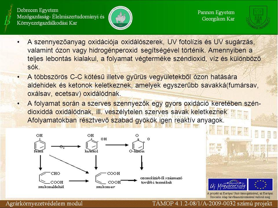 A szennyezőanyag oxidációja oxidálószerek, UV fotolízis és UV sugárzás, valamint ózon vagy hidrogénperoxid segítségével történik.