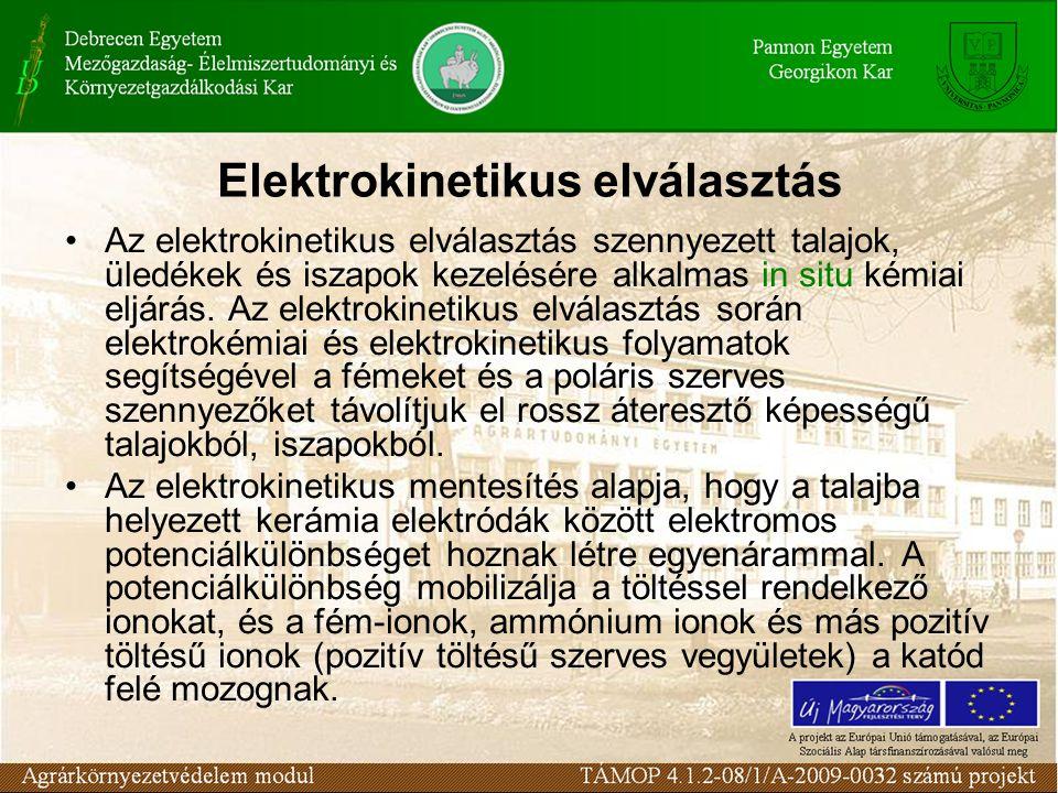 Az elektrokinetikus elválasztás szennyezett talajok, üledékek és iszapok kezelésére alkalmas in situ kémiai eljárás.