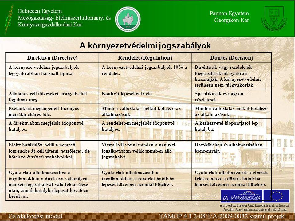 A környezetvédelmi jogszabályok Direktíva (Directive)Rendelet (Regulation)Döntés (Decision) A környezetvédelmi jogszabályok leggyakrabban használt típusa.
