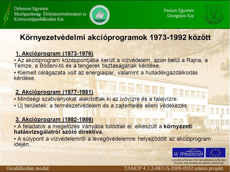 Környezetvédelmi akcióprogramok 1973-1992 között 1.