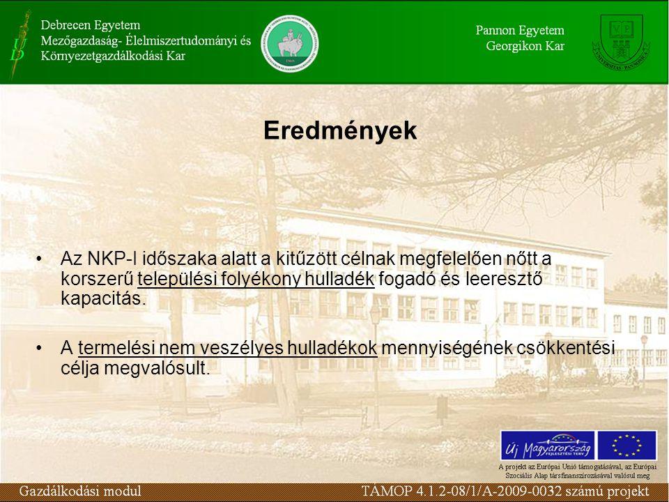 Eredmények Az NKP-I időszaka alatt a kitűzött célnak megfelelően nőtt a korszerű települési folyékony hulladék fogadó és leeresztő kapacitás.