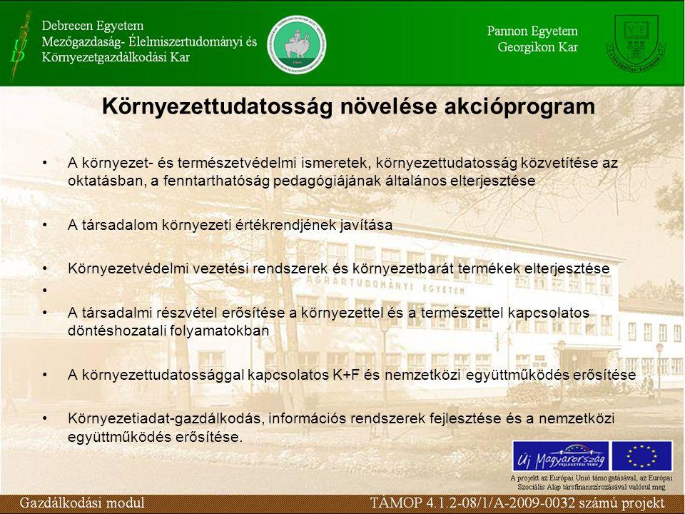 Környezettudatosság növelése akcióprogram A környezet- és természetvédelmi ismeretek, környezettudatosság közvetítése az oktatásban, a fenntarthatóság pedagógiájának általános elterjesztése A társadalom környezeti értékrendjének javítása Környezetvédelmi vezetési rendszerek és környezetbarát termékek elterjesztése A társadalmi részvétel erősítése a környezettel és a természettel kapcsolatos döntéshozatali folyamatokban A környezettudatossággal kapcsolatos K+F és nemzetközi együttműködés erősítése Környezetiadat-gazdálkodás, információs rendszerek fejlesztése és a nemzetközi együttműködés erősítése.