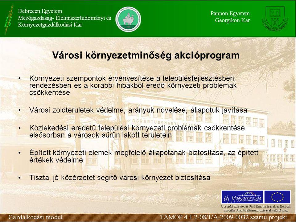 Városi környezetminőség akcióprogram Környezeti szempontok érvényesítése a településfejlesztésben, rendezésben és a korábbi hibákból eredő környezeti problémák csökkentése Városi zöldterületek védelme, arányuk növelése, állapotuk javítása Közlekedési eredetű települési környezeti problémák csökkentése elsősorban a városok sűrűn lakott területein Épített környezeti elemek megfelelő állapotának biztosítása, az épített értékek védelme Tiszta, jó közérzetet segítő városi környezet biztosítása