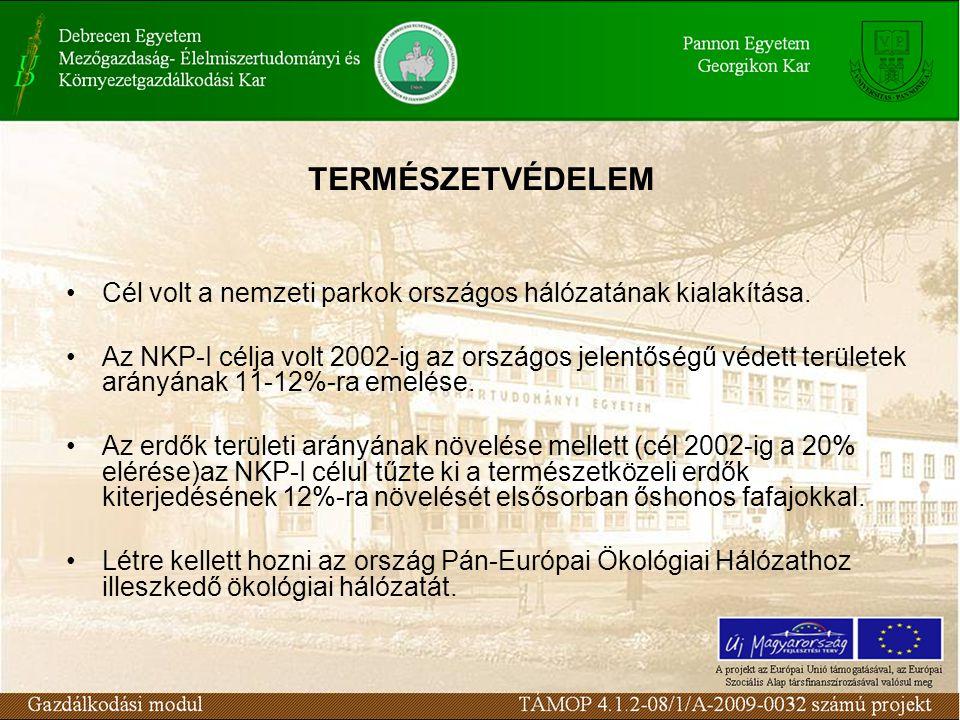Hulladékgazdálkodási akcióprogram A megelőzés és a hasznosítás fejlesztése a települési hulladékok körében A megelőzés és a hasznosítás fejlesztése a termelő ágazatokban Az ártalmatlanítandó települési hulladékok alacsony környezeti kockázatú kezelése Az ártalmatlanítandó hulladékok alacsony környezeti kockázatú kezelése a termelő ágazatokban A tervezettség és a hatékonyság javítása a hulladékgazdálkodásban