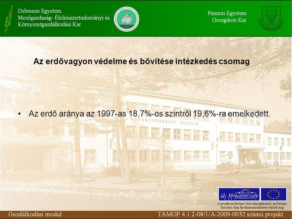 Az erdővagyon védelme és bővítése intézkedés csomag Az erdő aránya az 1997-as 18,7%-os szintről 19,6%-ra emelkedett.