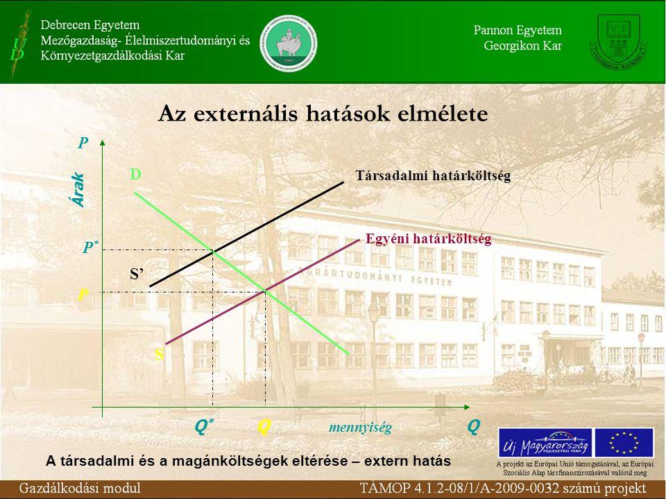 Az externális hatások elmélete Egyéni határköltség P Árak Q mennyiség Q*Q* P*P* D Társadalmi határköltség Q P S S' A társadalmi és a magánköltségek eltérése – extern hatás