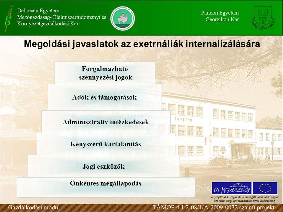 Önkéntes megállapodás Jogi eszközök Kényszerű kártalanítás Adminisztratív intézkedések Adók és támogatások Forgalmazható szennyezési jogok Megoldási javaslatok az exetrnáliák internalizálására