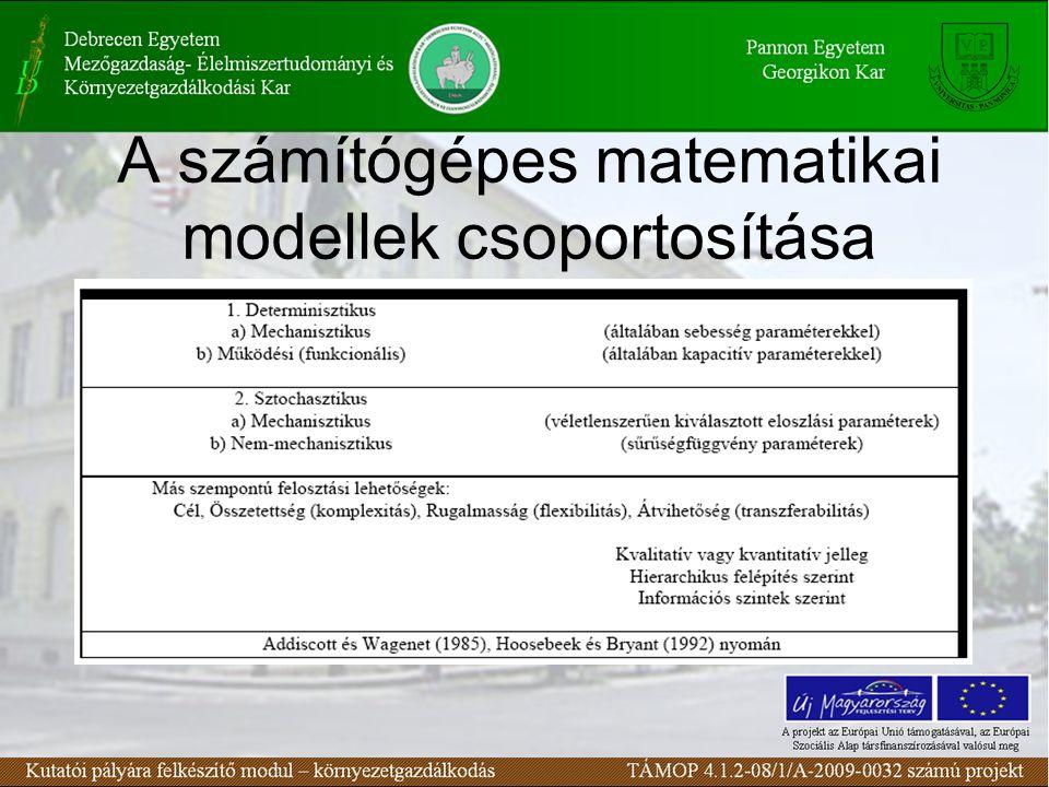 A számítógépes matematikai modellek csoportosítása