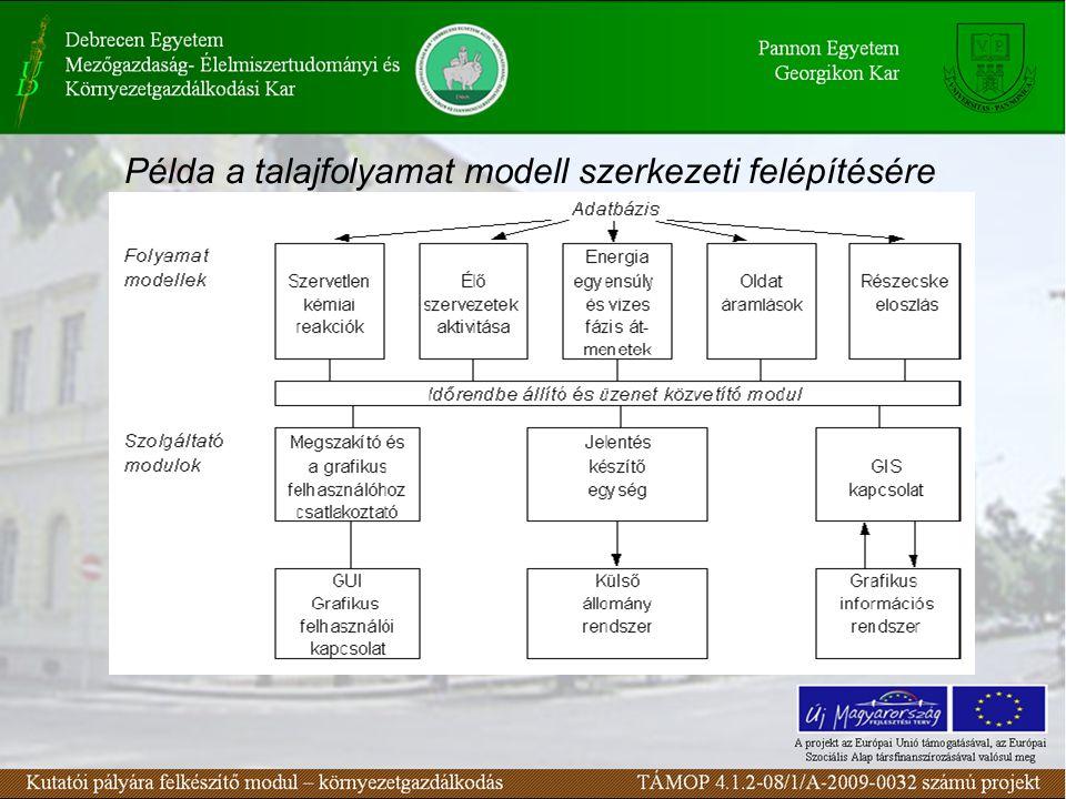 Példa a talajfolyamat modell szerkezeti felépítésére